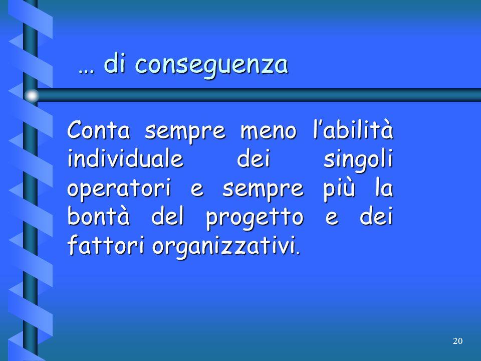 … di conseguenza Conta sempre meno l'abilità individuale dei singoli operatori e sempre più la bontà del progetto e dei fattori organizzativi.