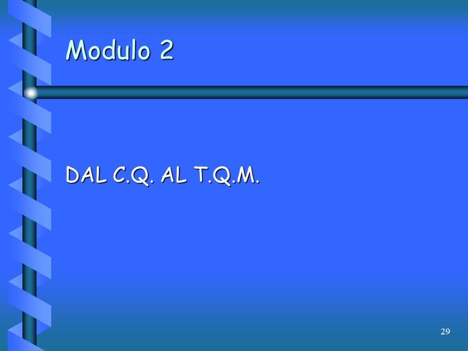 Modulo 2 DAL C.Q. AL T.Q.M.