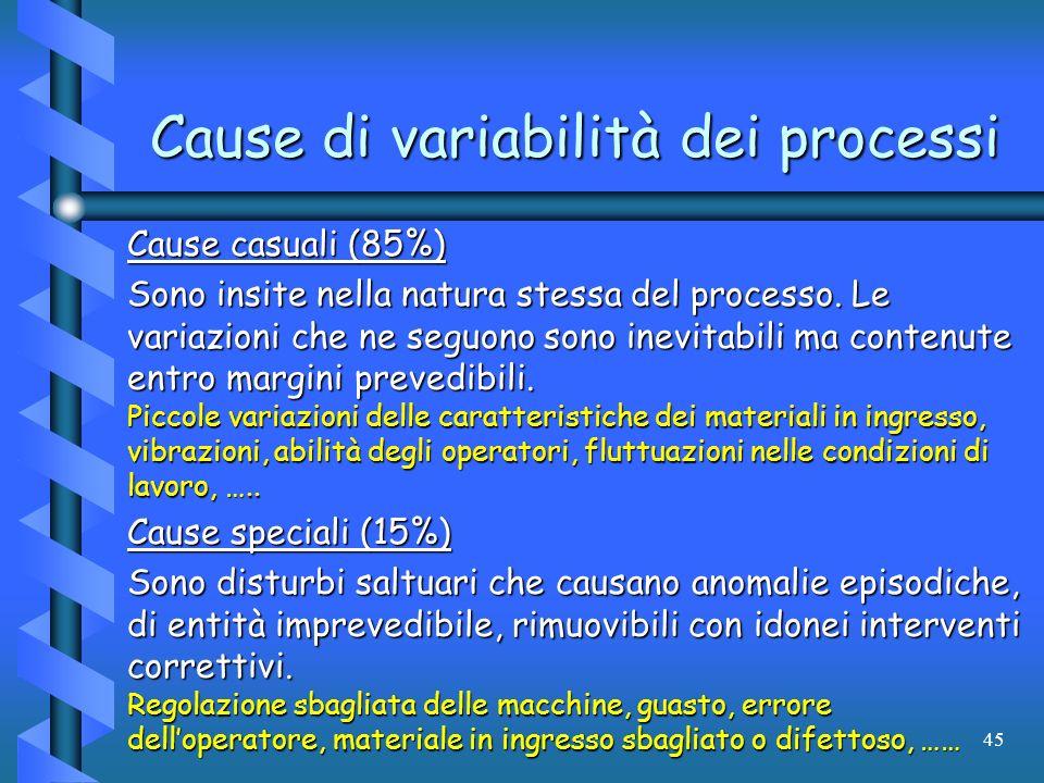 Cause di variabilità dei processi