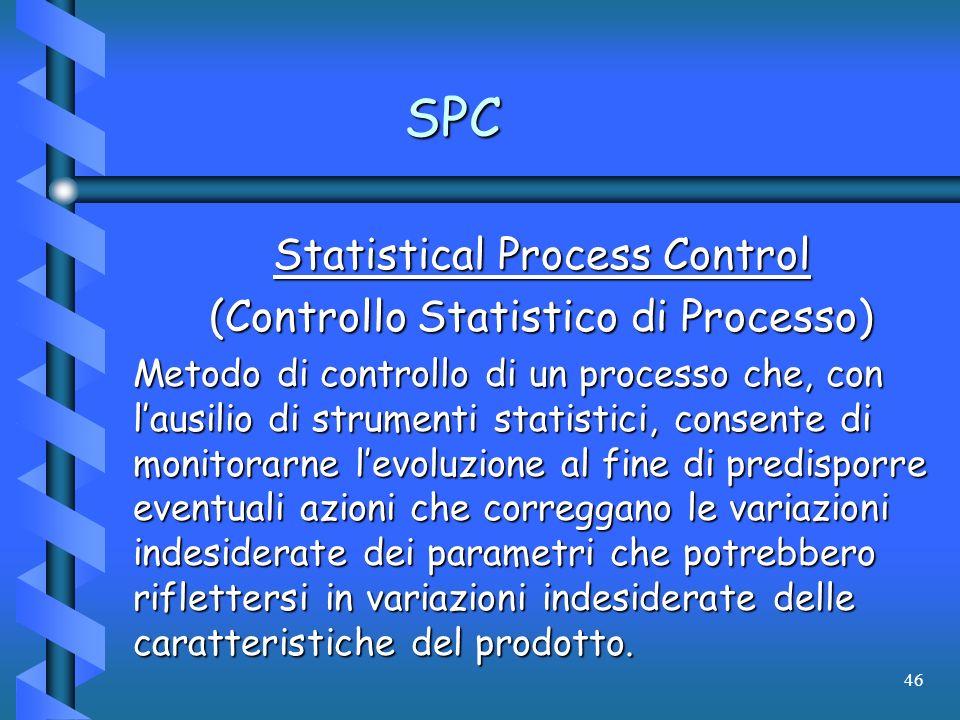 SPC Statistical Process Control (Controllo Statistico di Processo)