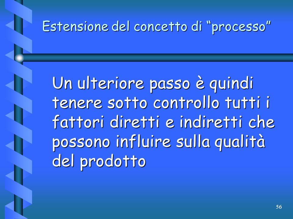 Estensione del concetto di processo
