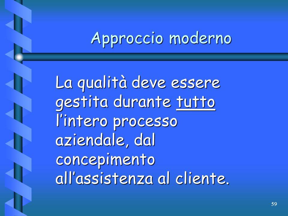 Approccio moderno La qualità deve essere gestita durante tutto l'intero processo aziendale, dal concepimento all'assistenza al cliente.