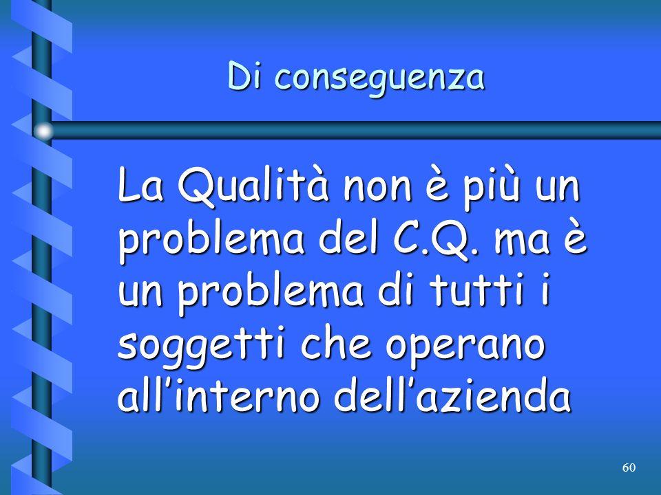 Di conseguenza La Qualità non è più un problema del C.Q.