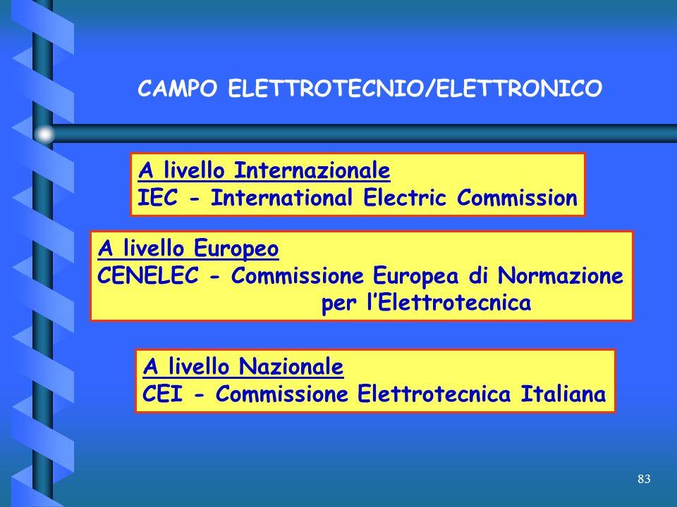 CAMPO ELETTROTECNIO/ELETTRONICO
