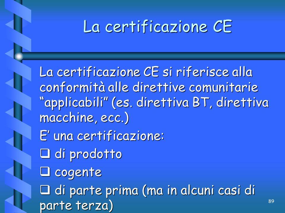 La certificazione CE