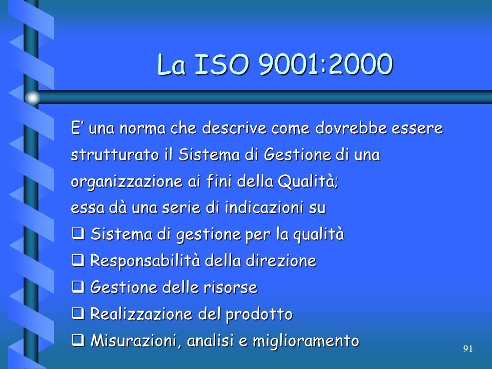 La ISO 9001:2000 E' una norma che descrive come dovrebbe essere strutturato il Sistema di Gestione di una organizzazione ai fini della Qualità;