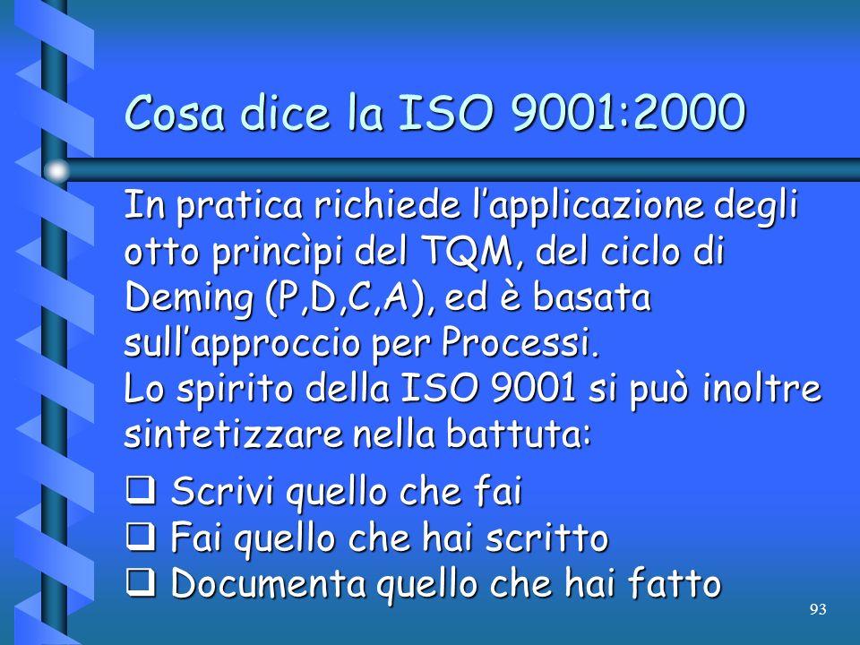 Cosa dice la ISO 9001:2000