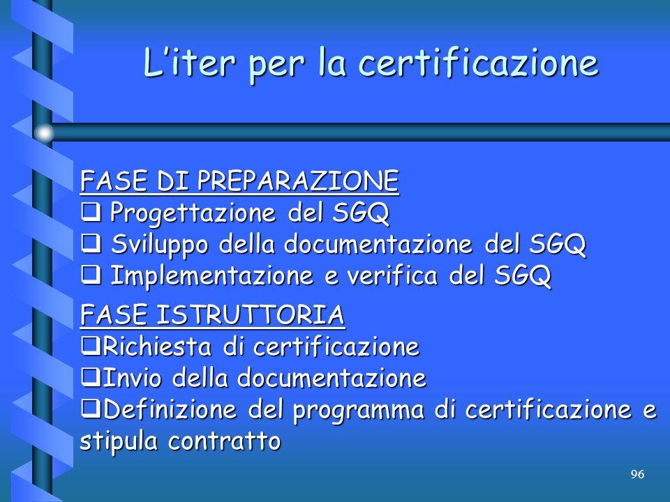 L'iter per la certificazione