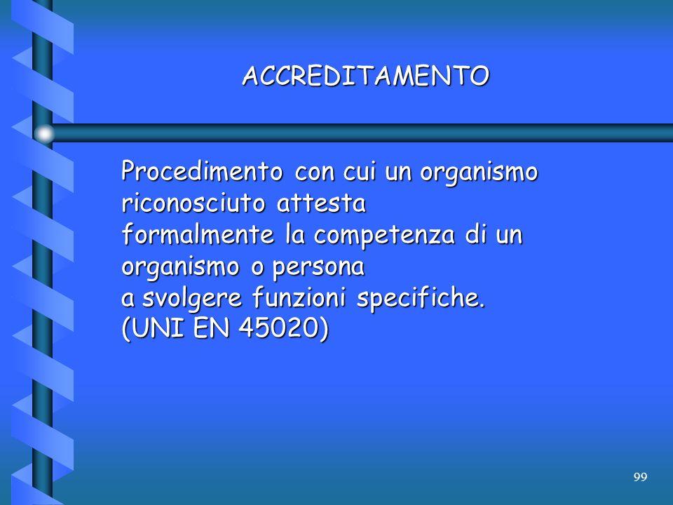 ACCREDITAMENTO Procedimento con cui un organismo riconosciuto attesta. formalmente la competenza di un organismo o persona.