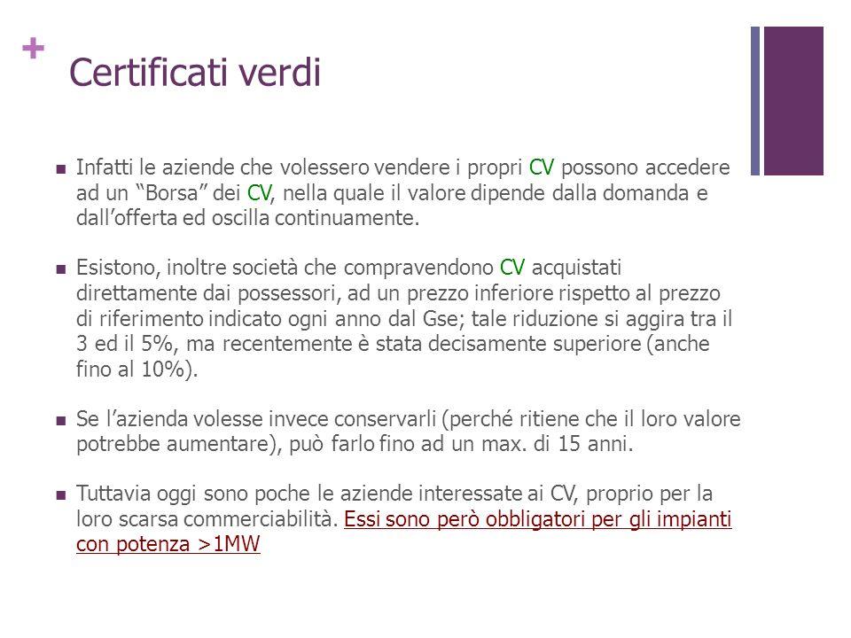 Certificati verdi