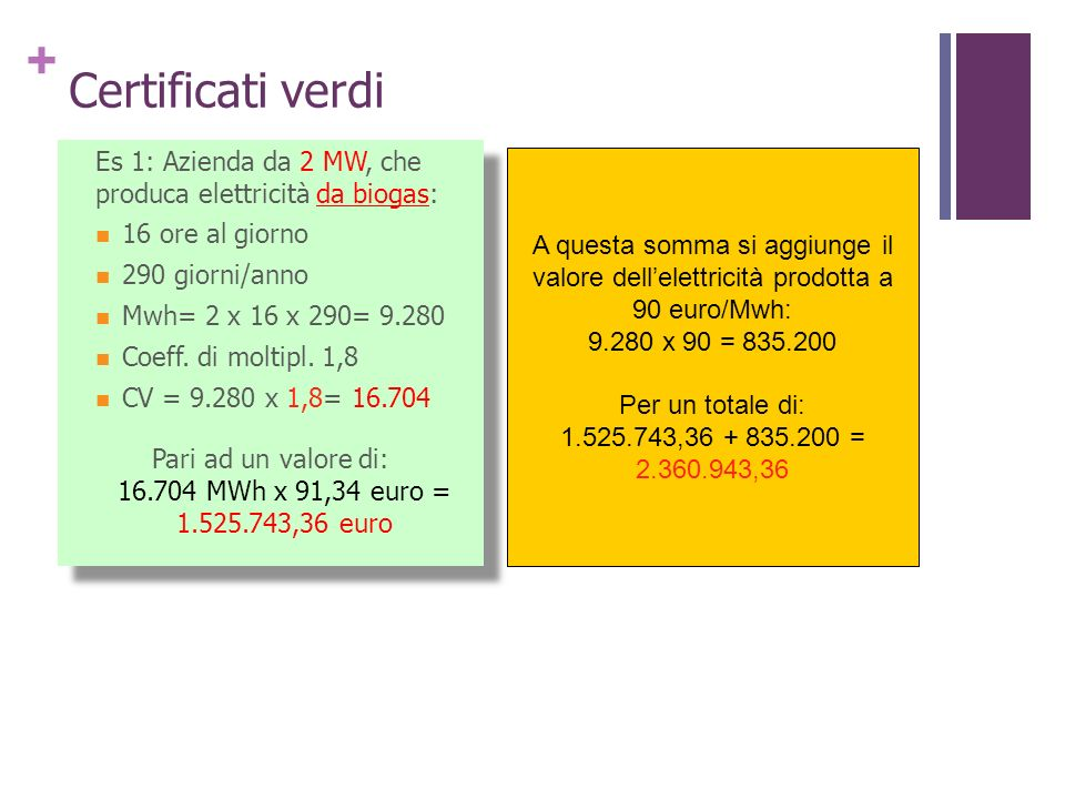 Pari ad un valore di: 16.704 MWh x 91,34 euro = 1.525.743,36 euro
