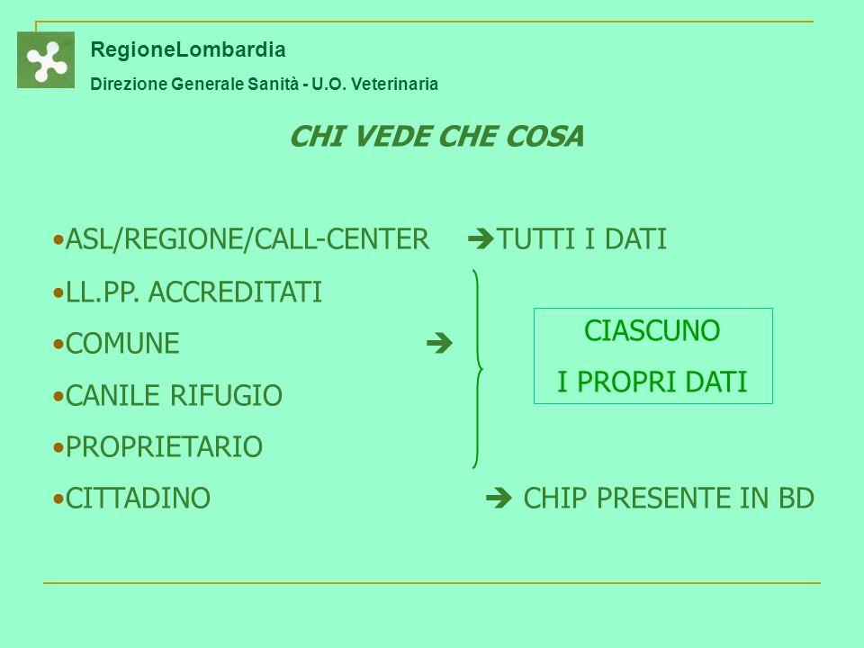 ASL/REGIONE/CALL-CENTER TUTTI I DATI LL.PP. ACCREDITATI COMUNE 