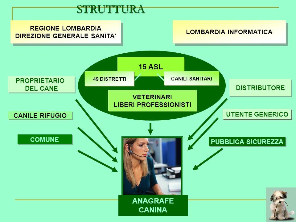 DIREZIONE GENERALE SANITA' LOMBARDIA INFORMATICA LIBERI PROFESSIONISTI