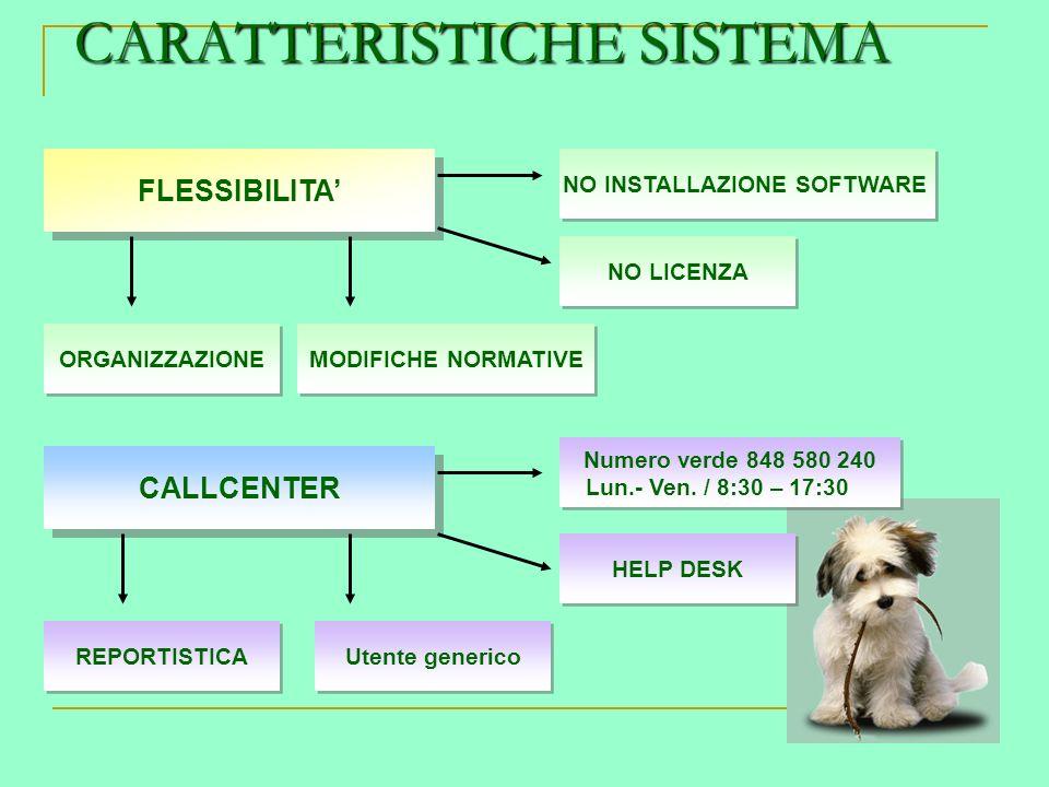 CARATTERISTICHE SISTEMA