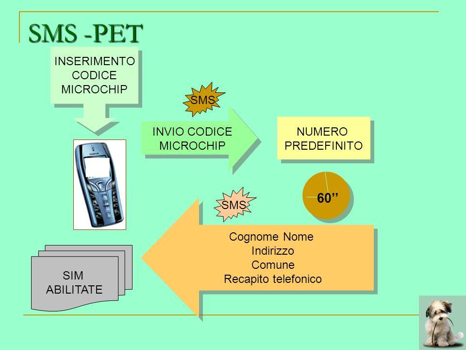 SMS -PET 60'' INSERIMENTO CODICE MICROCHIP SMS INVIO CODICE MICROCHIP