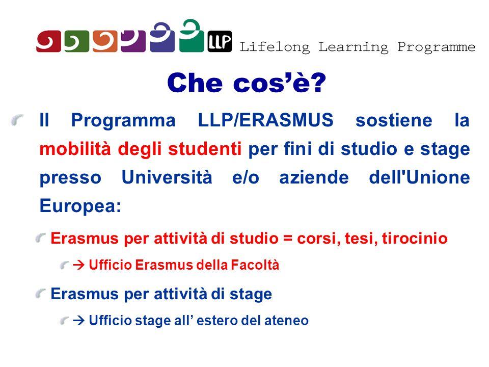 Che cos'è Il Programma LLP/ERASMUS sostiene la mobilità degli studenti per fini di studio e stage presso Università e/o aziende dell Unione Europea: