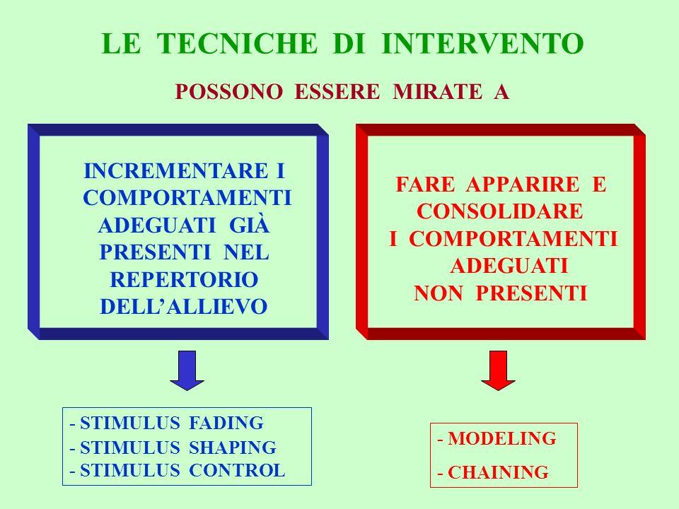 LE TECNICHE DI INTERVENTO POSSONO ESSERE MIRATE A