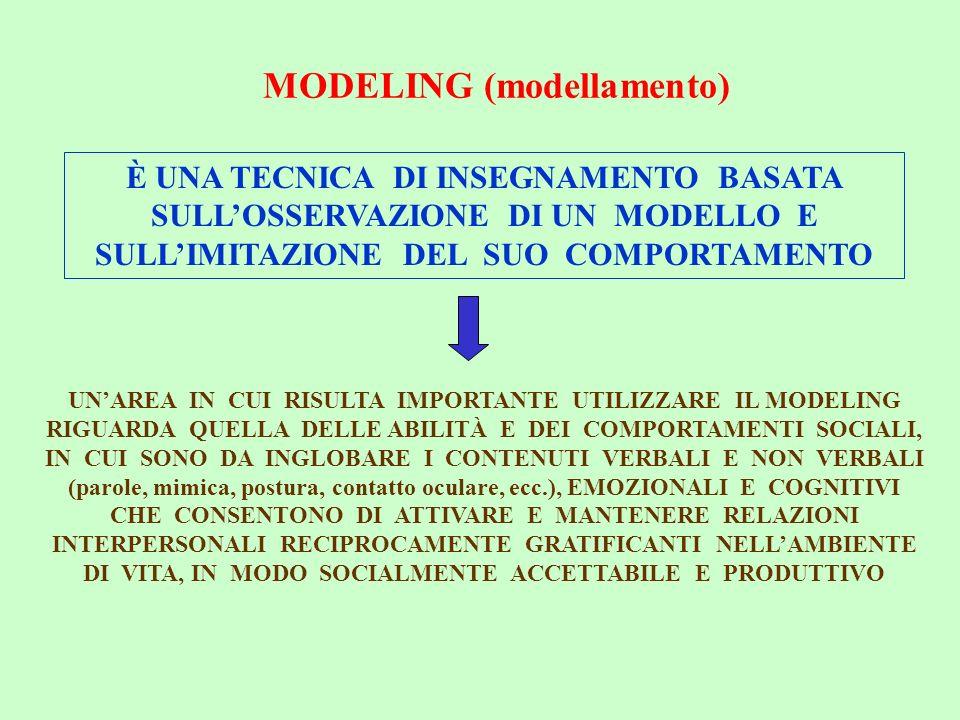 MODELING (modellamento)