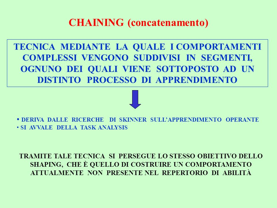CHAINING (concatenamento)