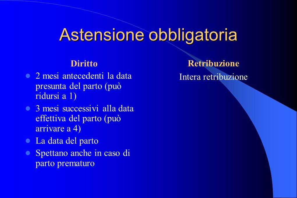 Astensione obbligatoria