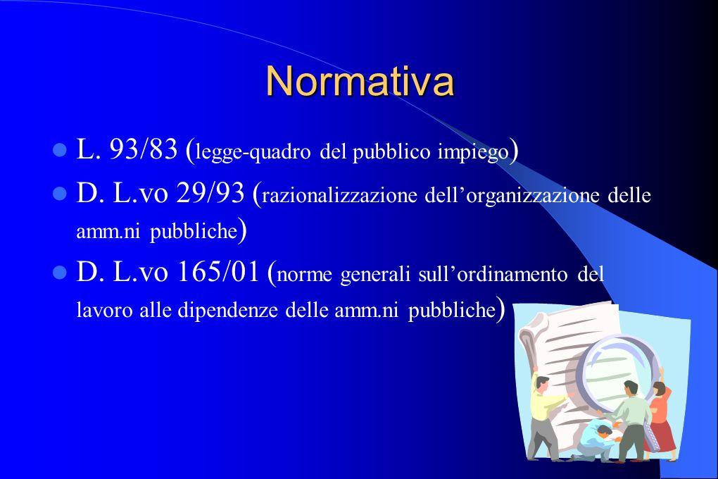 Normativa L. 93/83 (legge-quadro del pubblico impiego)