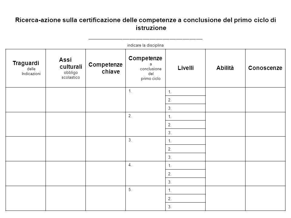 Ricerca-azione sulla certificazione delle competenze a conclusione del primo ciclo di istruzione