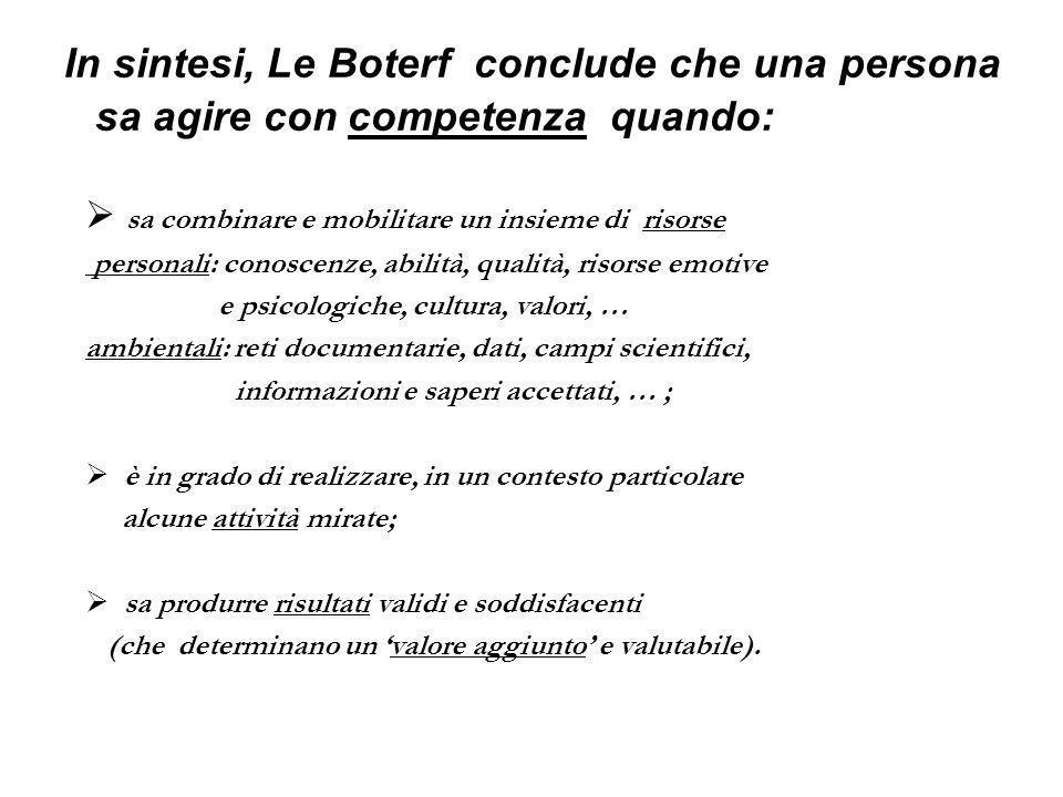 In sintesi, Le Boterf conclude che una persona sa agire con competenza quando: