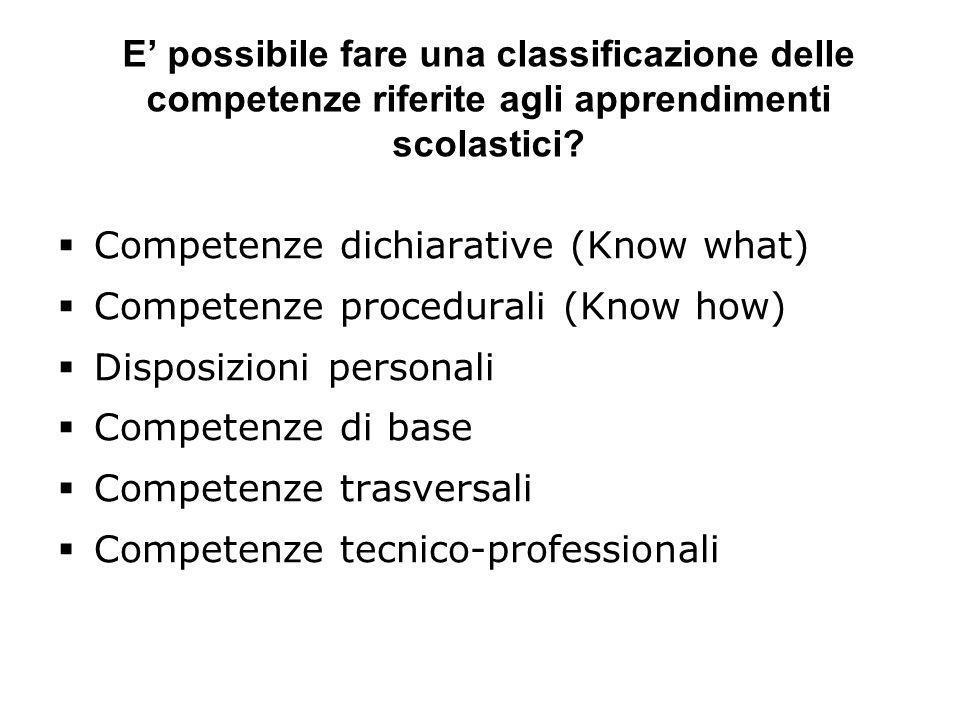 Competenze dichiarative (Know what) Competenze procedurali (Know how)