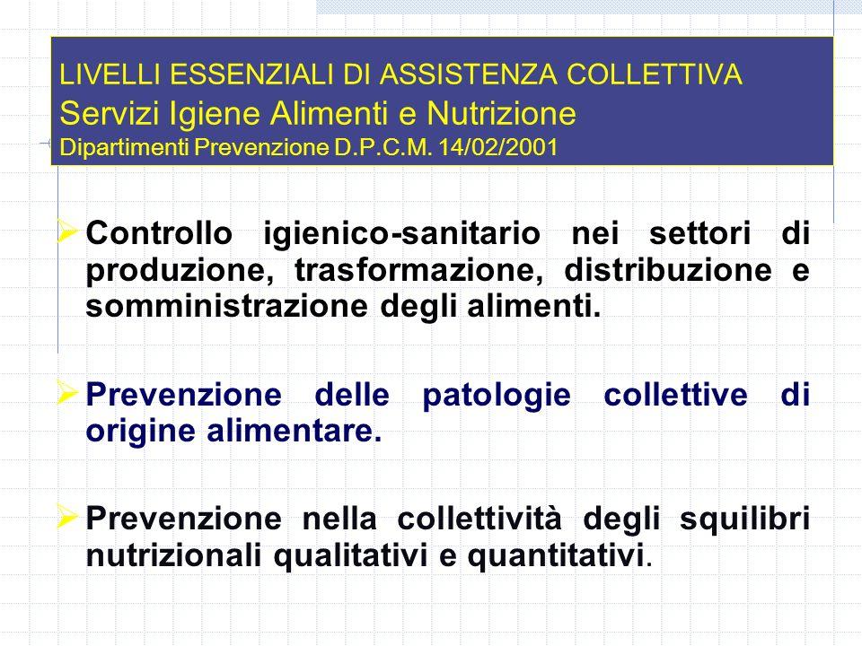 Prevenzione delle patologie collettive di origine alimentare.