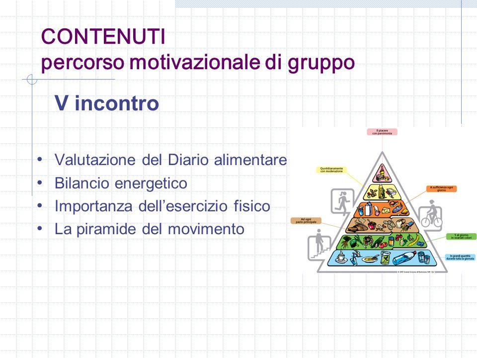 CONTENUTI percorso motivazionale di gruppo