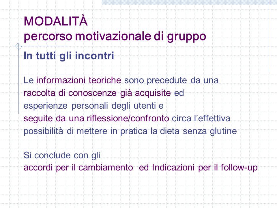 MODALITÀ percorso motivazionale di gruppo