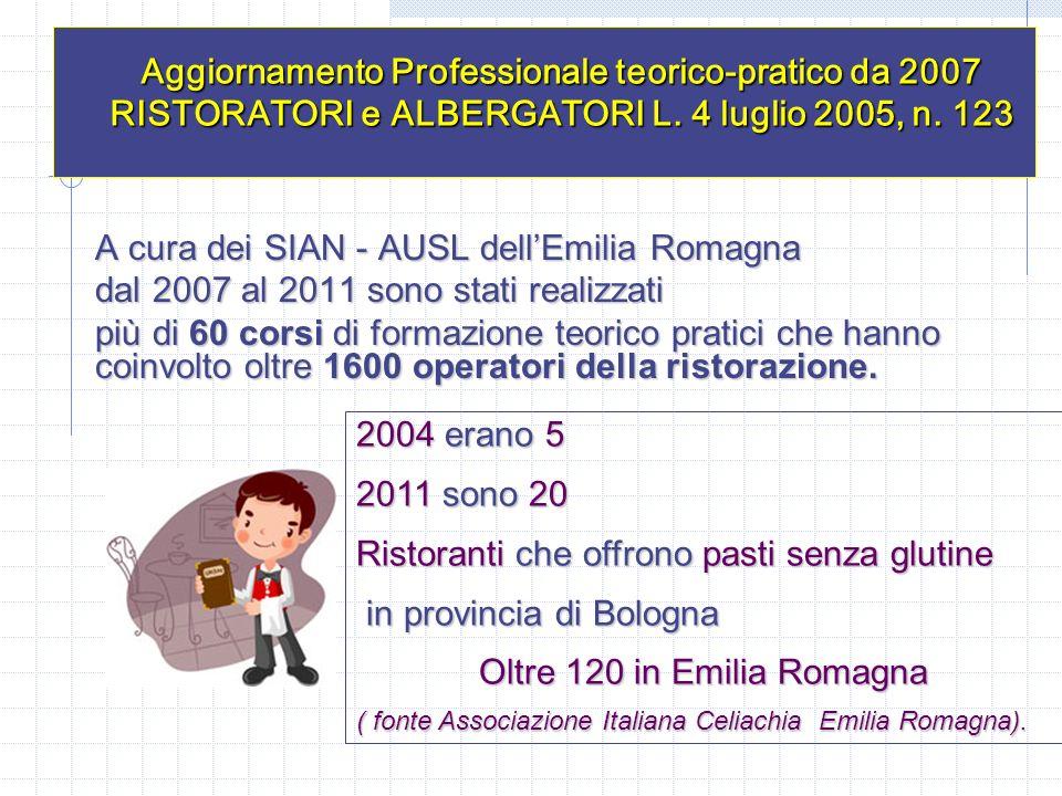 RISTORATORI e ALBERGATORI L. 4 luglio 2005, n. 123