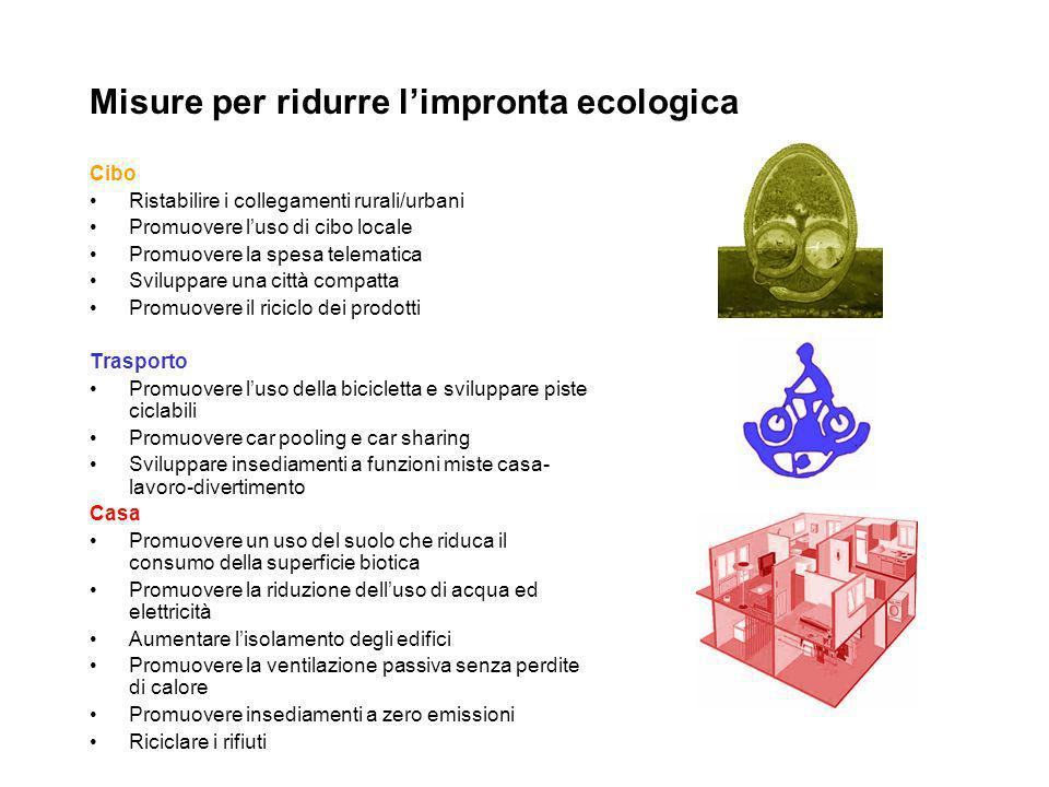 Misure per ridurre l'impronta ecologica
