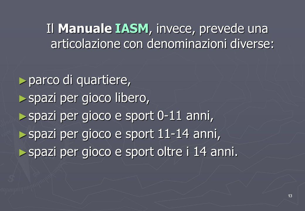 Il Manuale IASM, invece, prevede una articolazione con denominazioni diverse: