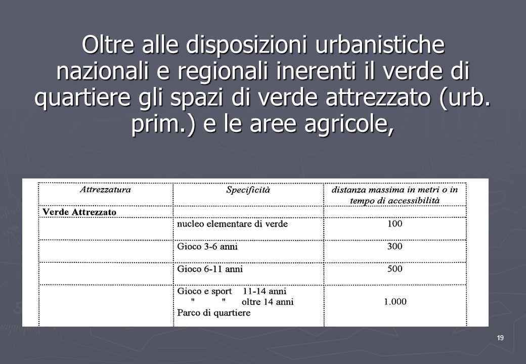 Oltre alle disposizioni urbanistiche nazionali e regionali inerenti il verde di quartiere gli spazi di verde attrezzato (urb.