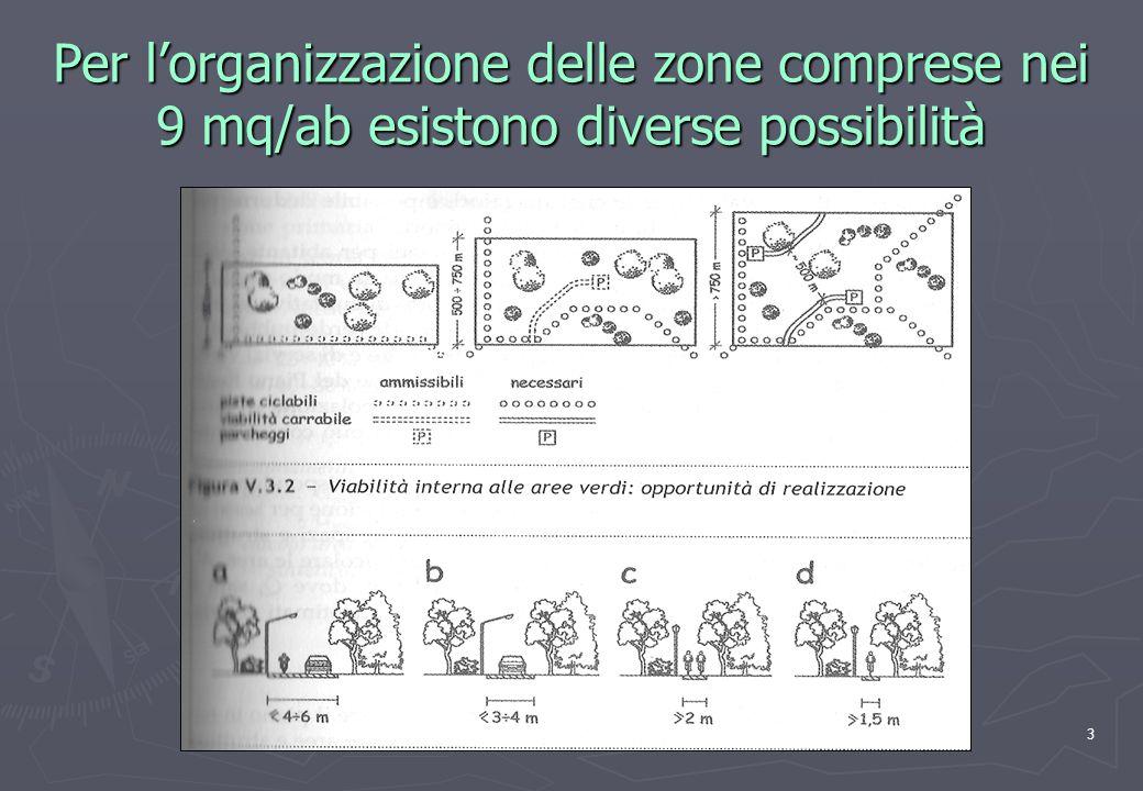 Per l'organizzazione delle zone comprese nei 9 mq/ab esistono diverse possibilità