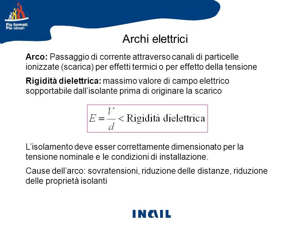 Archi elettrici Arco: Passaggio di corrente attraverso canali di particelle ionizzate (scarica) per effetti termici o per effetto della tensione.