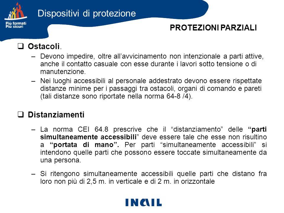 Dispositivi di protezione