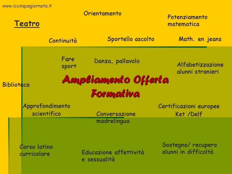 Certificazioni europee
