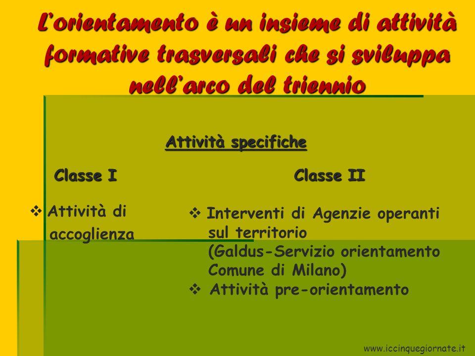 L'orientamento è un insieme di attività formative trasversali che si sviluppa nell'arco del triennio