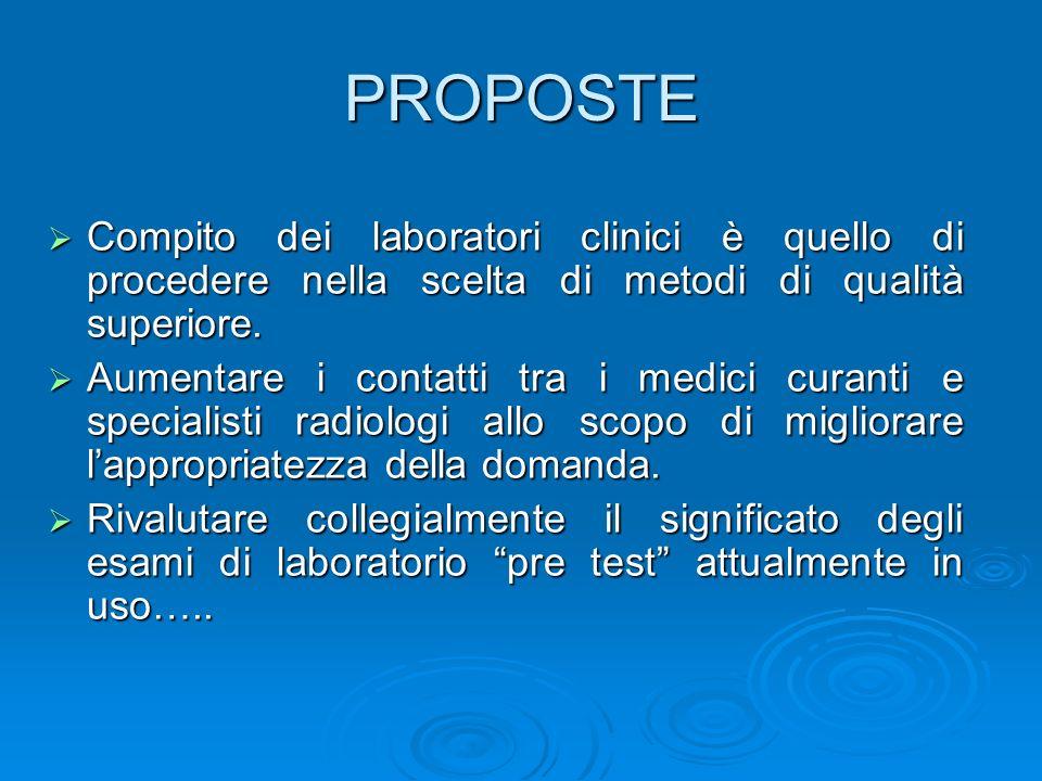 PROPOSTE Compito dei laboratori clinici è quello di procedere nella scelta di metodi di qualità superiore.