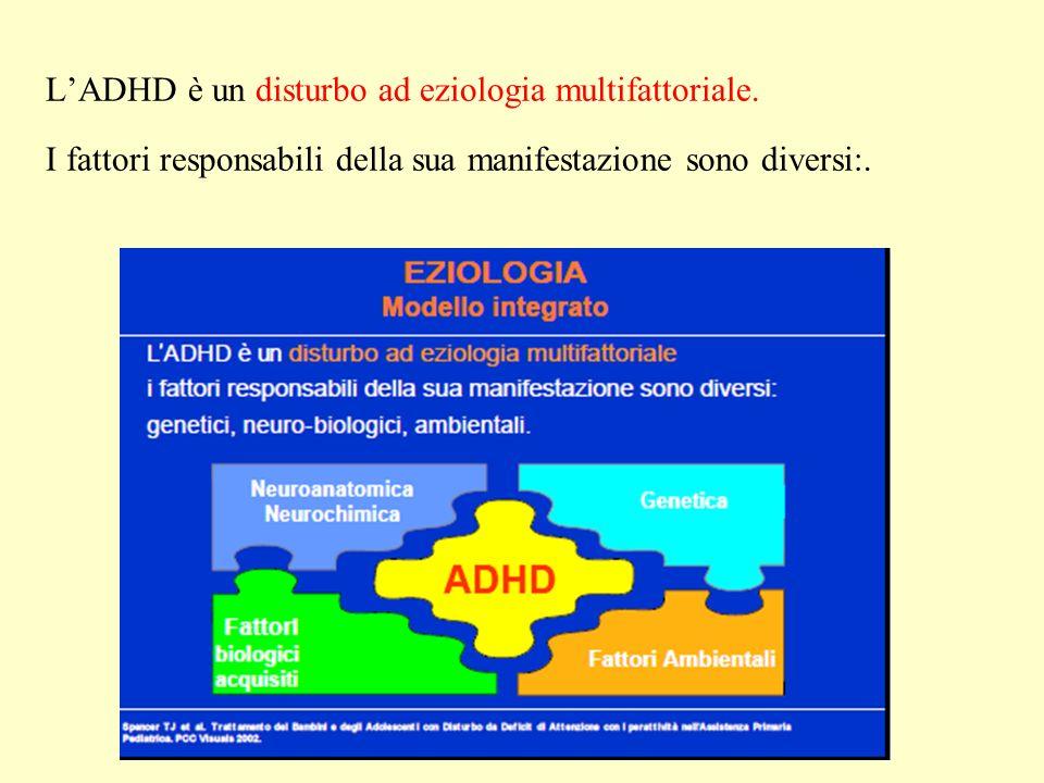 L'ADHD è un disturbo ad eziologia multifattoriale