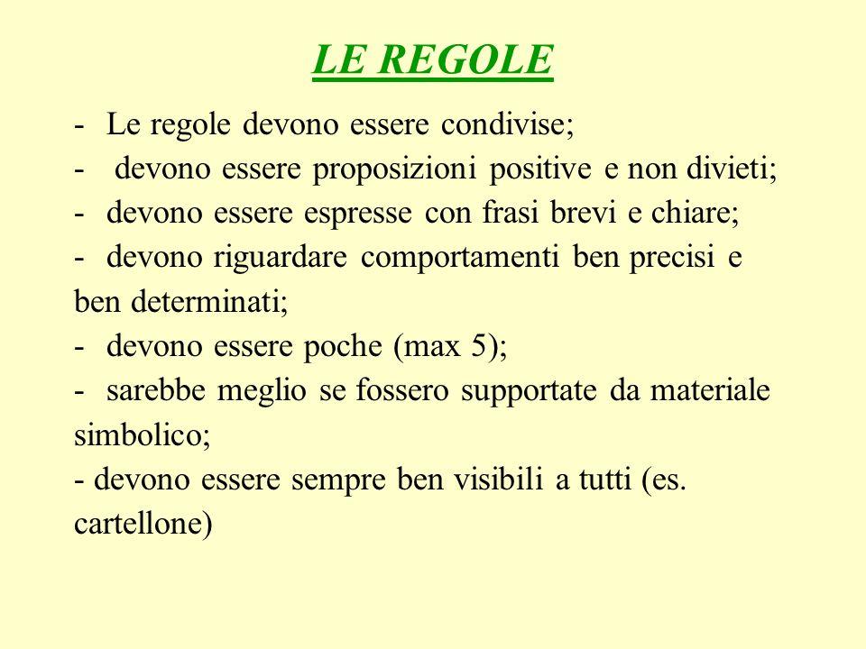 LE REGOLE Le regole devono essere condivise;