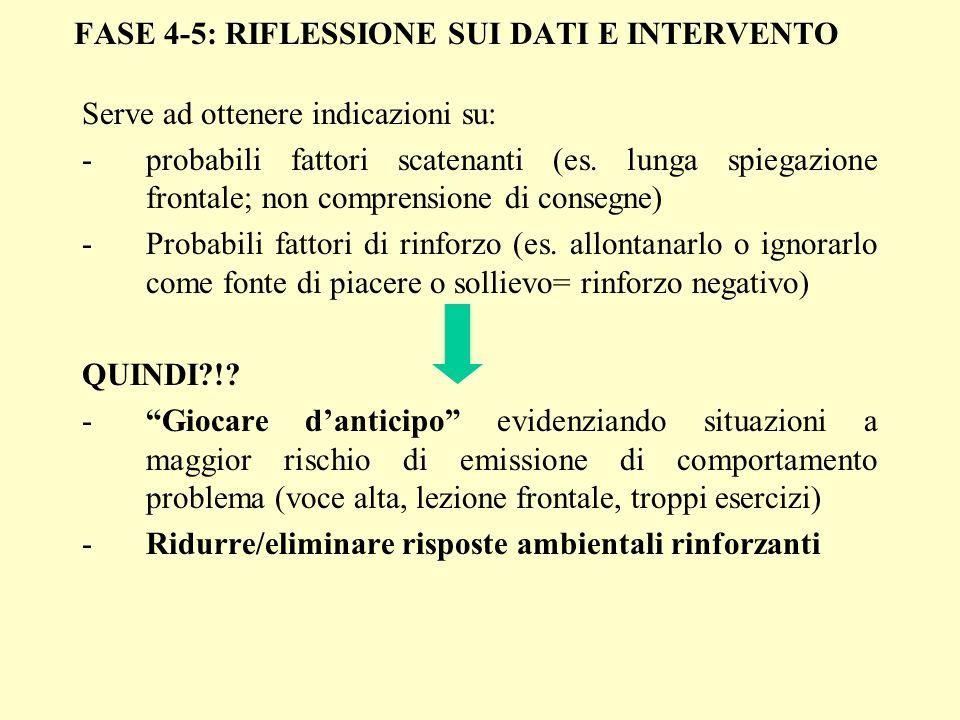 FASE 4-5: RIFLESSIONE SUI DATI E INTERVENTO