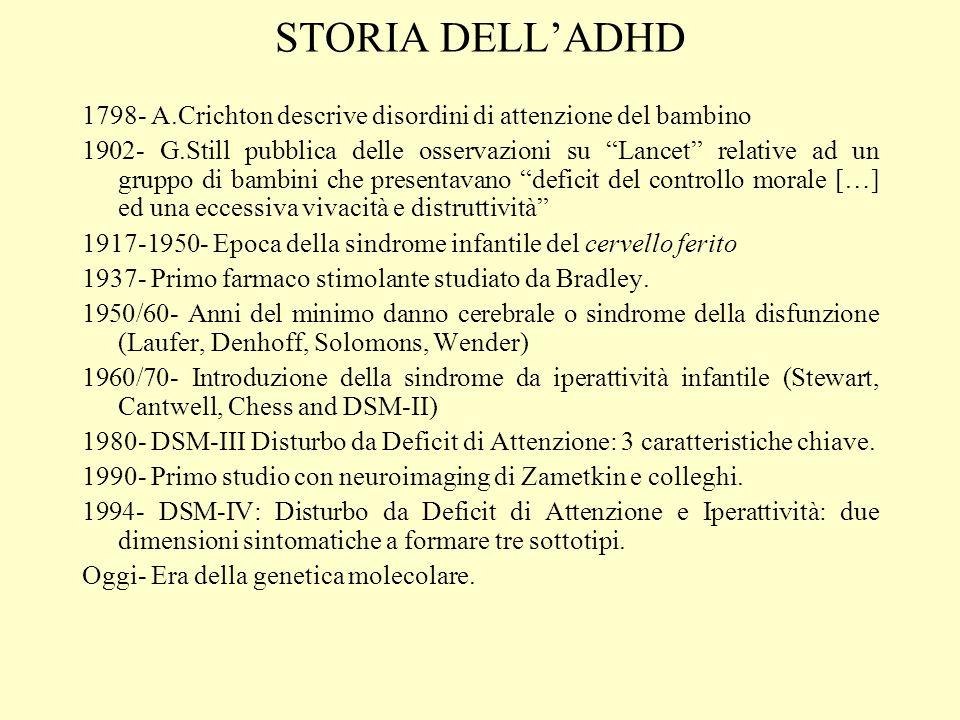 STORIA DELL'ADHD 1798- A.Crichton descrive disordini di attenzione del bambino.