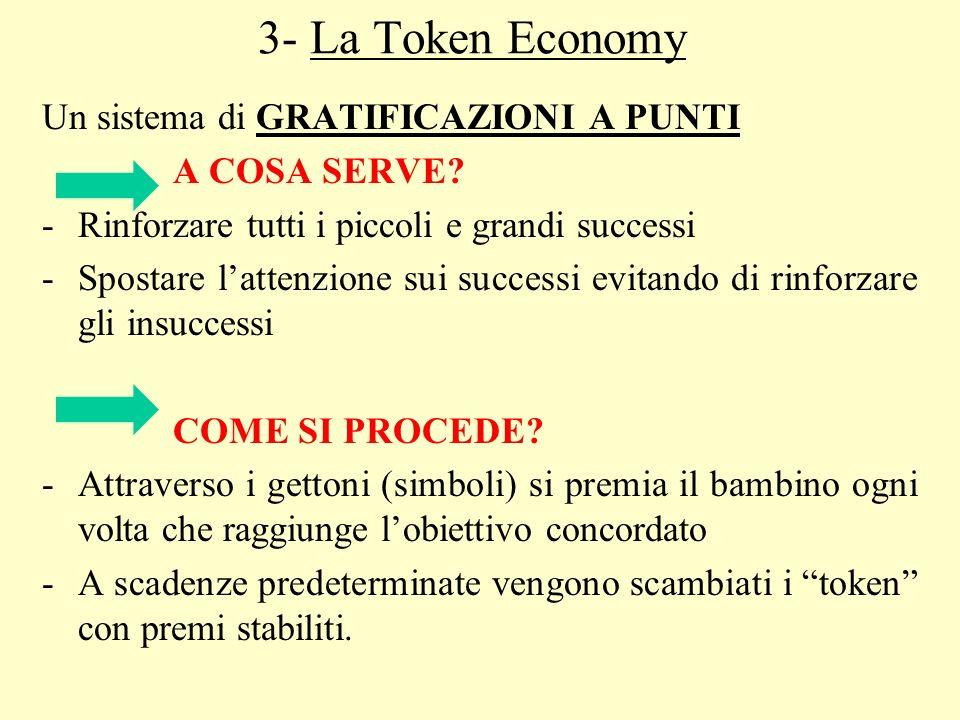 3- La Token Economy Un sistema di GRATIFICAZIONI A PUNTI A COSA SERVE