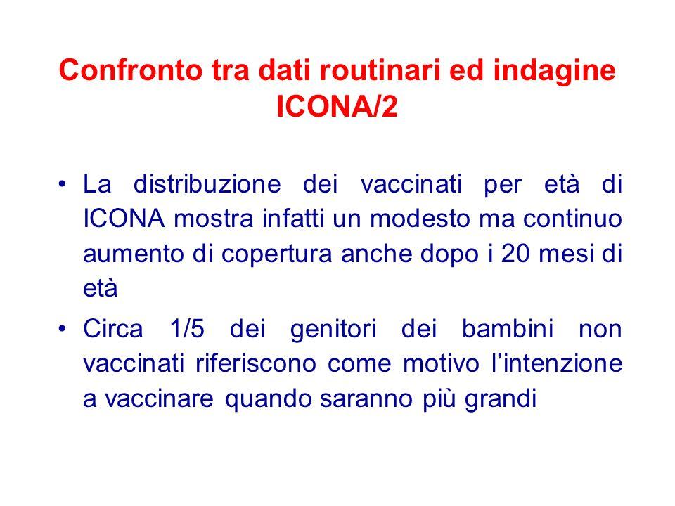 Confronto tra dati routinari ed indagine ICONA/2