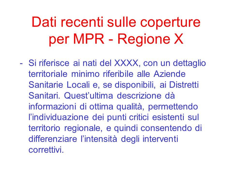 Dati recenti sulle coperture per MPR - Regione X