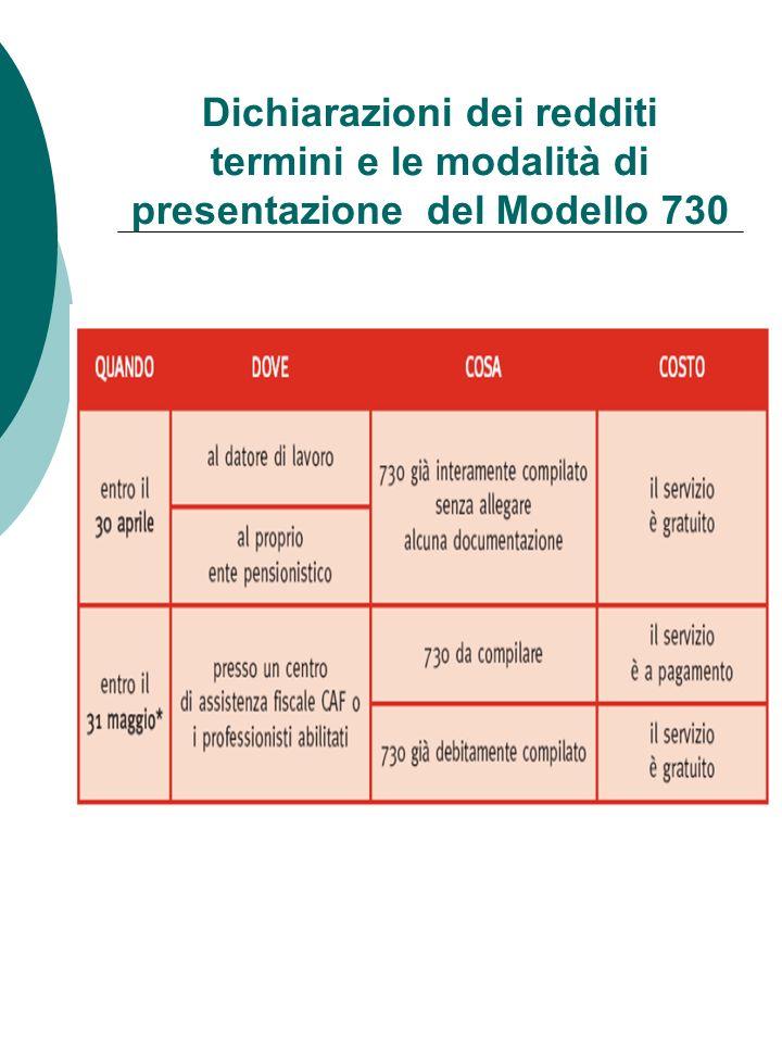 Dichiarazioni dei redditi termini e le modalità di presentazione del Modello 730