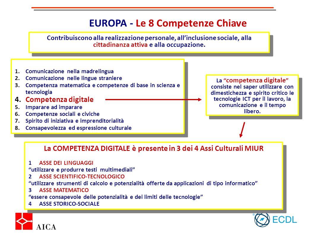 EUROPA - Le 8 Competenze Chiave
